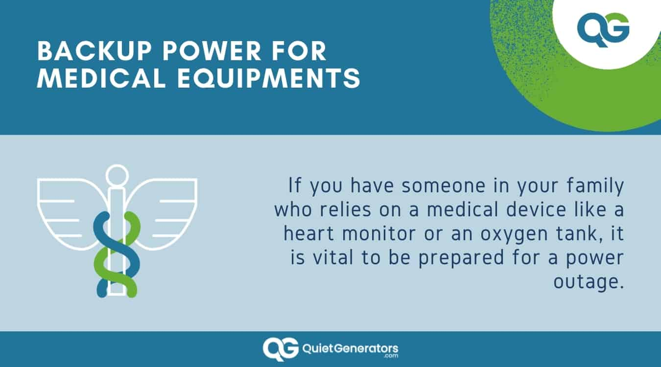 Infographic about power backups for medical equipments
