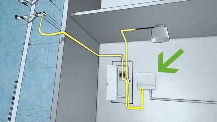 3d drawing showing the location of an electrical transfer switch